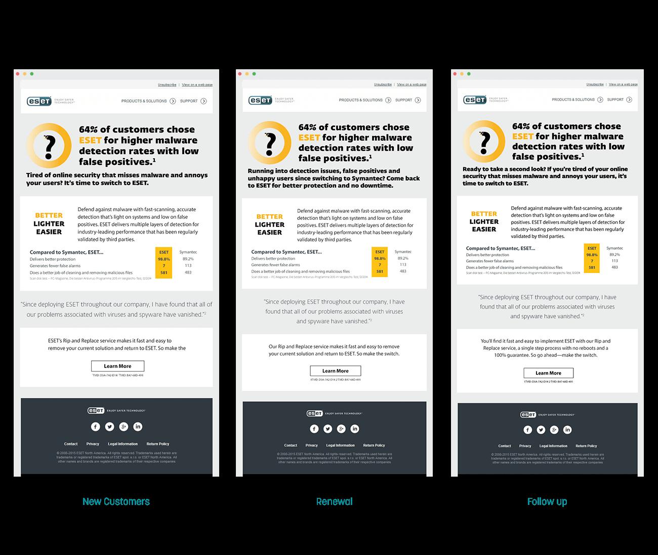 ESET_Symantec_Displacement_Campaign_Emails